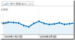 ケータイでもGoogle Analyticsを使う、PHPライブラリ「GA4K」