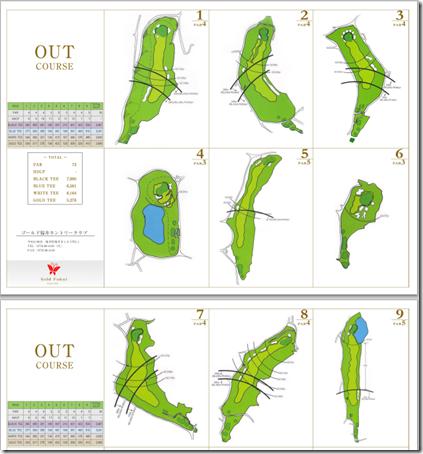 ゴルフラウンド11回目:ゴールド福井は56+59=115