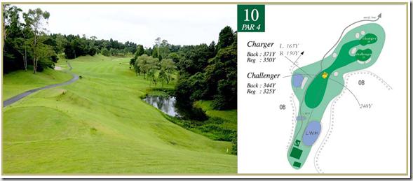 ゴルフラウンド23回目:スカイウェイCCは52+56=108。初バーディー!